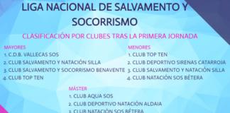 Liga Nacional de Salvamento y Socorrismo