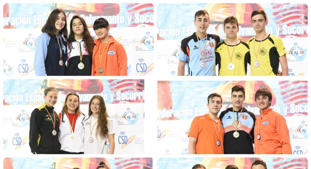Medallero de la jornada del domingo. #SOSEuropeCup19